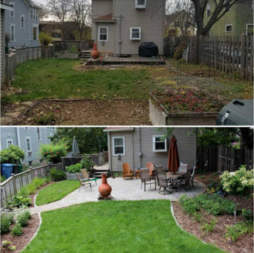 Landscaping of backyard